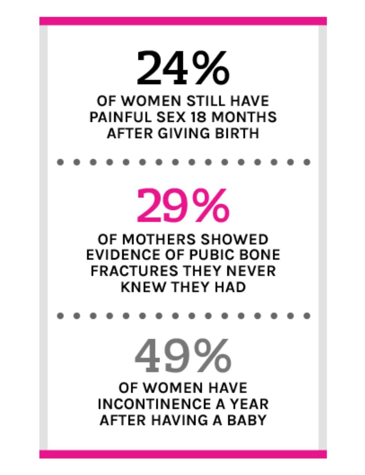 Childbirth_Injury Stats2
